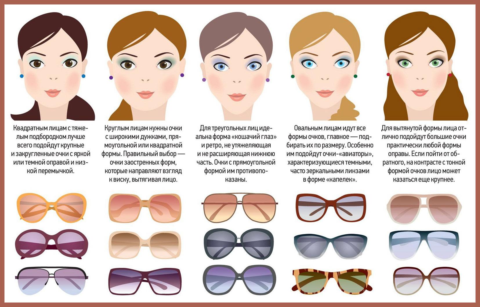 очки солнцезащитные как носить