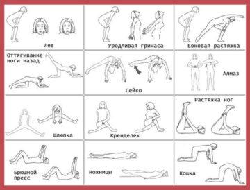 бодифлекс комплекс упражнений
