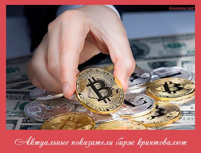 Актуальные показатели бирж криптовалют